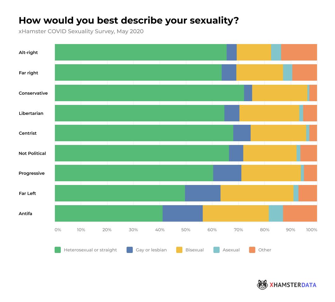 Sexual Politics 2